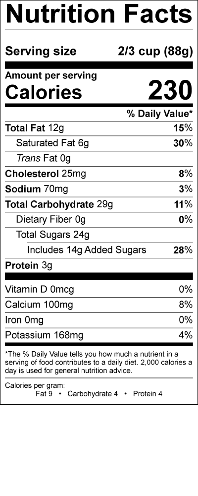 Smith's Bourbon Praline Pecan Ice Cream Nutrition Label